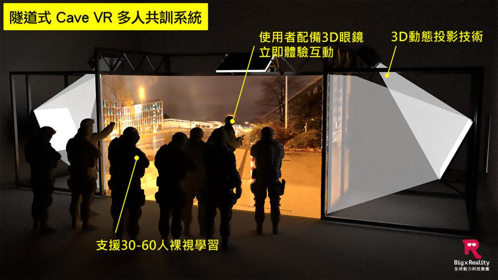 隧道式 Cave VR 多人共訊系統